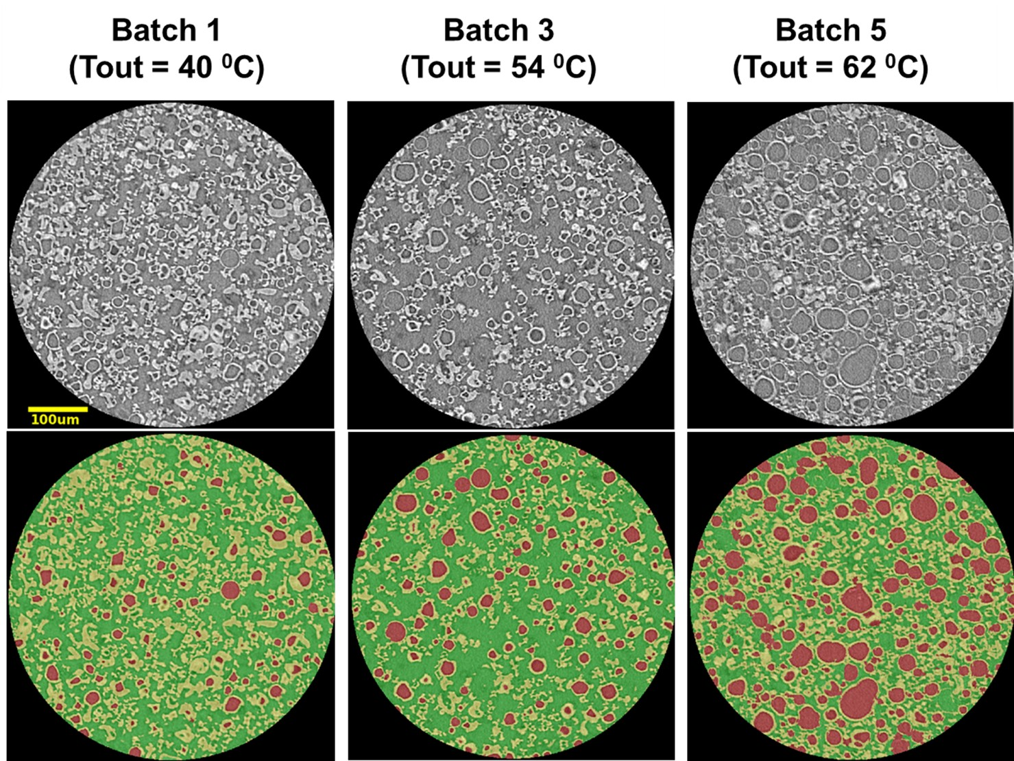 Microstructure imaging for spray drying process development used in an amorphous solid dispersion